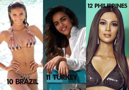 10. Brazil - Jakelyn Oliveira 11. Turkey - Berrin Keklikler 12. Philippines - Ariella Arida