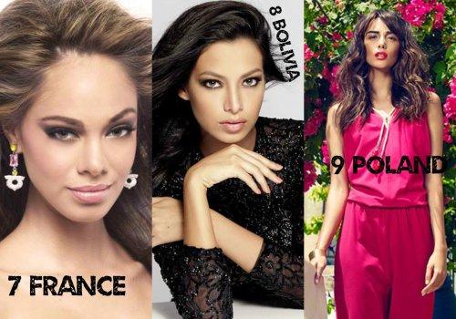 7. France - Hinarani de Longeaux 8. Bolivia - Alexia Viruez 9. Poland - Paulina Krupinska